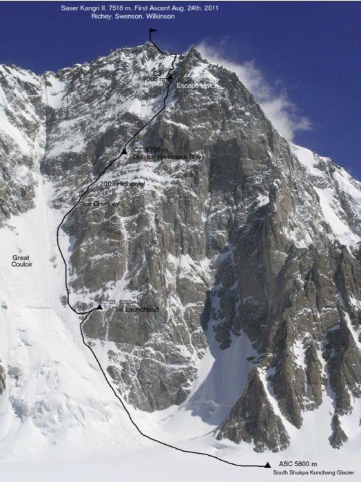 The Old Breed: Saser Kangri 2 7518 Eastern end of Karakoram. Climbed once.