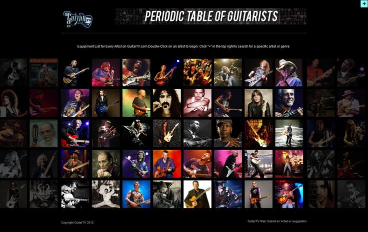 A periodic table of guitarists, an amazing project by GuitarTV - http://guitartv.com/artists/
