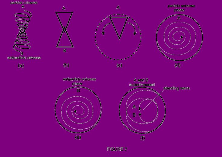 Image detail for -Fractal Matrix III    Read Noel Huntley's information!!! He is good!!!