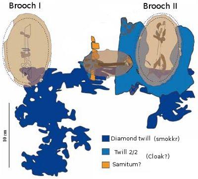 Veka fragments