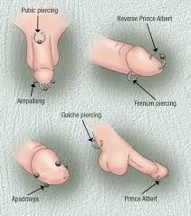 Dydoe piercing pictures