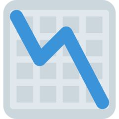 Chart Decreasing on Twitter Twemoji 2.4