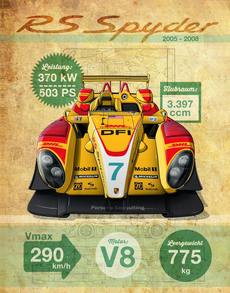 Best Ilustracie Images On Pinterest Car Drawings And Race Cars