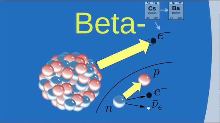 Radioaktivität: Beta-Zerfall