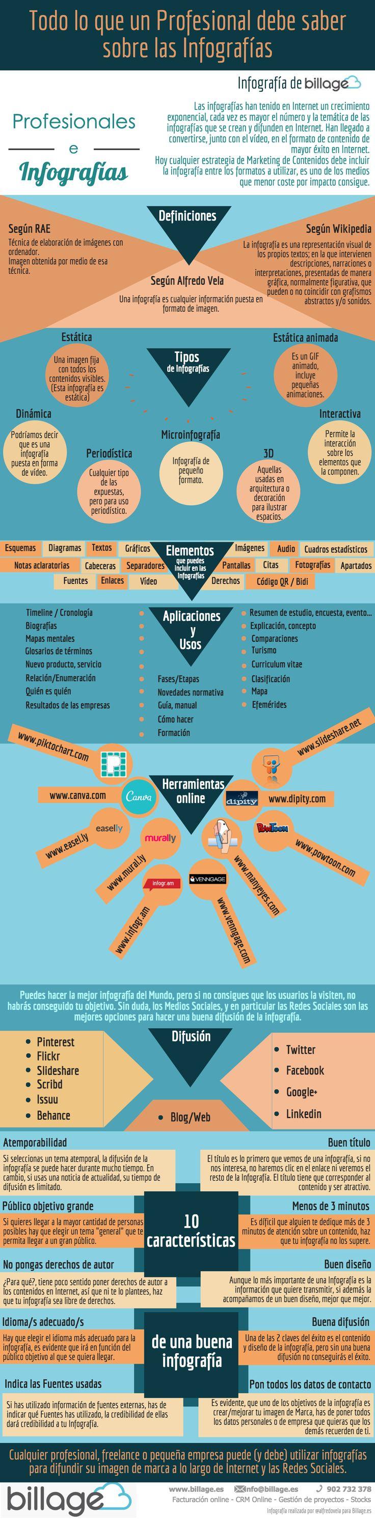 Todo lo que un profesional debe saber sobre infografía y marketing #infografia