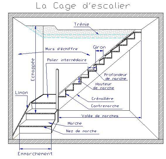 17 meilleures id es propos de norme escalier sur pinterest escaliers m talliques eclairage. Black Bedroom Furniture Sets. Home Design Ideas