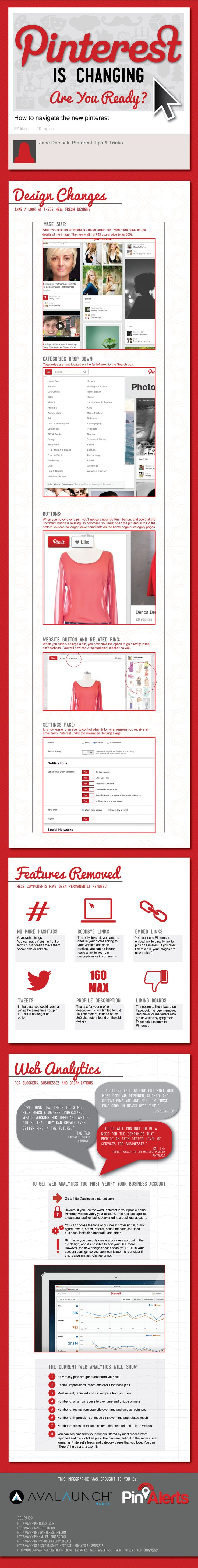 Los cambios de diseño en Pinterest