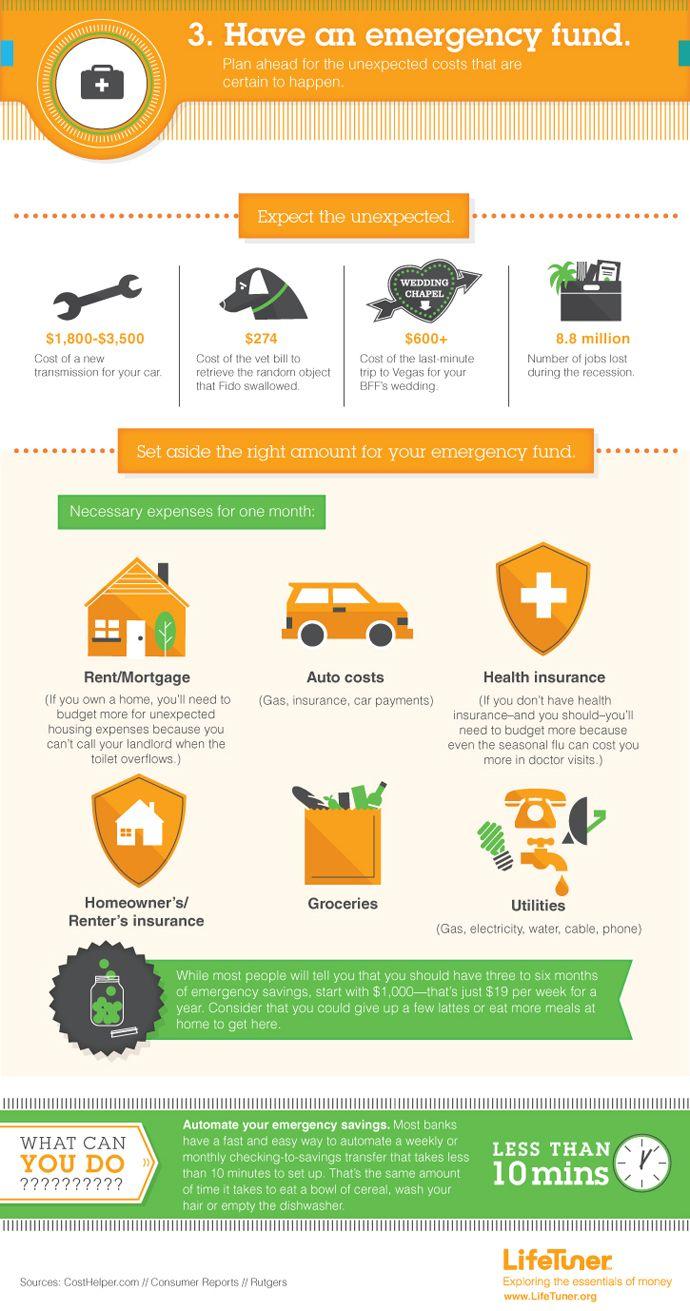 Smart money tip have an emergency fund wealthadviser infographic