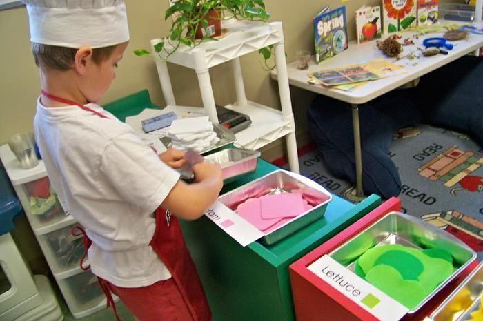 Pretend Play - A Sandwich Shop in Kinder!