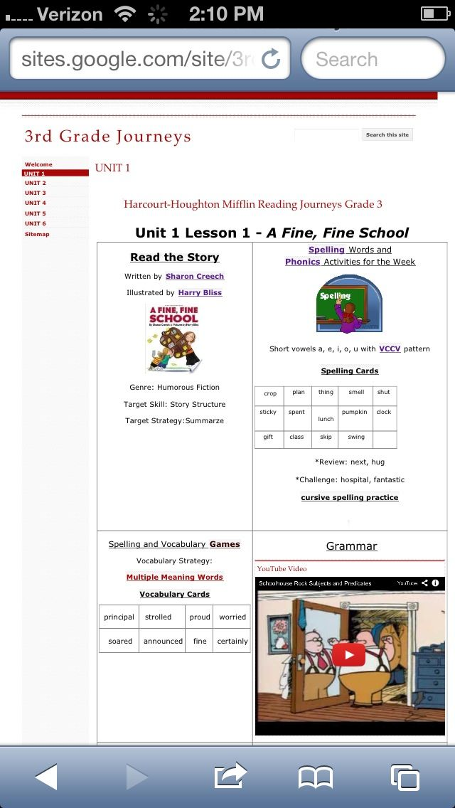 Journeys Reading Series... Great resources