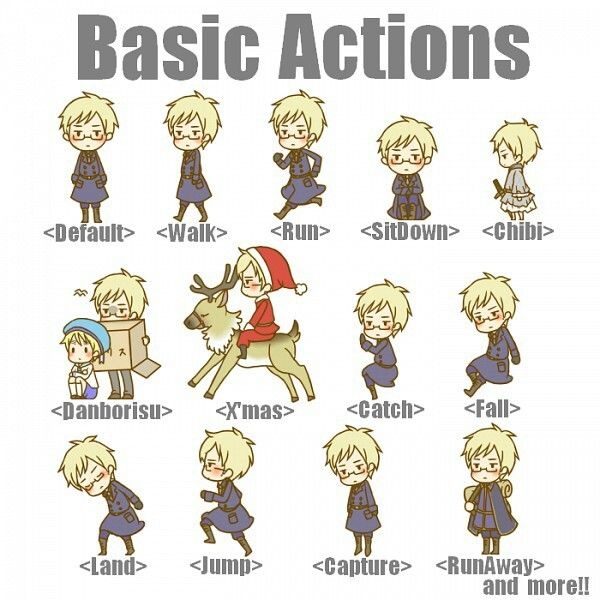 APH Sweden Basic Actions