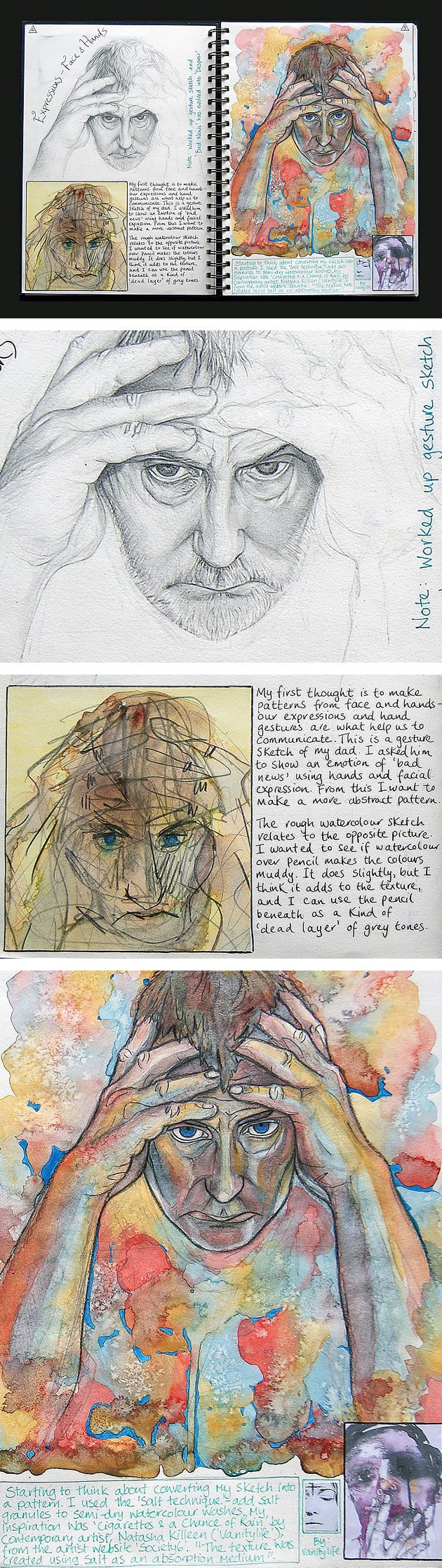 Project identity sketchbook page - A Level student (UK) sketchbook and final painting / compares to a concentration for AP Art