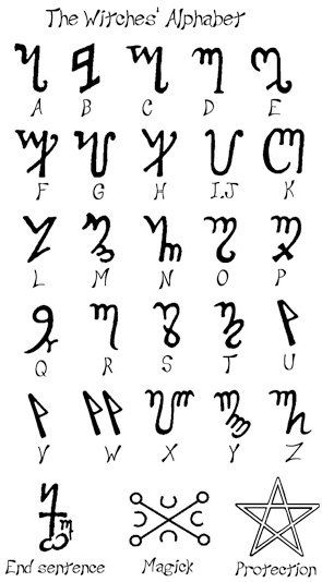 The Witches Alphabet