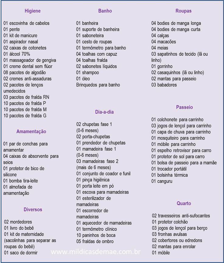 Lista de chá de bebê: completa e atualizada! http://www.mildicasdemae.com.br/2012/10/lista-de-cha-de-bebe-completa-e-atualizada.html