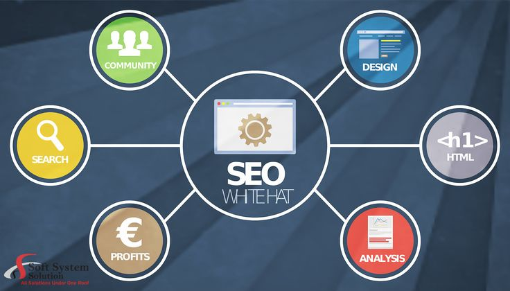 SEO Firm That Increase Your Website Ranking and Business