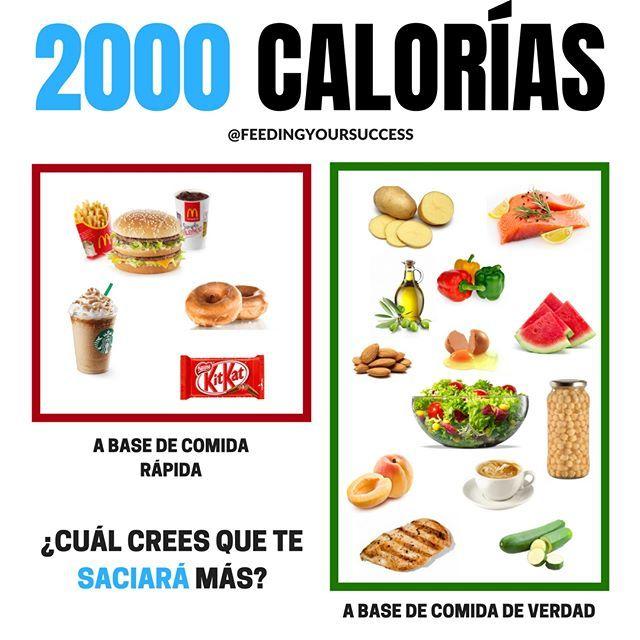 No Todas Las Calorías Son Iguales A Menudo En Nutrición Sólo Nos Fijamos En Las Calorías Error Un Red Nutrición Comida Fitness Recetas Vitaminas Y Minerales