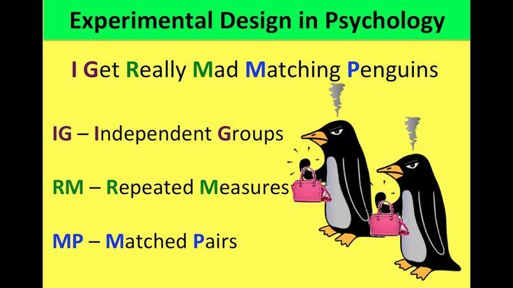 Experimental Design in Psychology (AQA A Level)