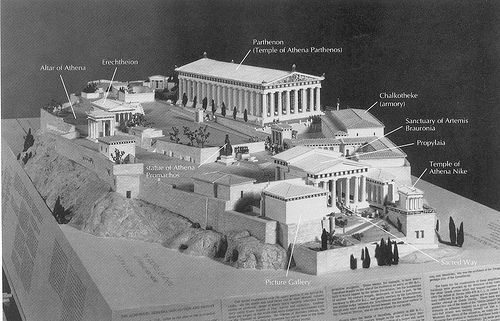 Classical Greek. The Acropolis of Athens. model