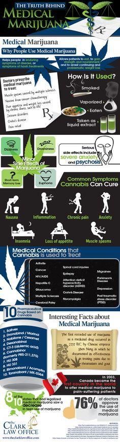 Medical Marijuana Facts & Statistics, Inforgraphics - http://mmjpr.ca/marijuana-facts/ - MMJPR.ca