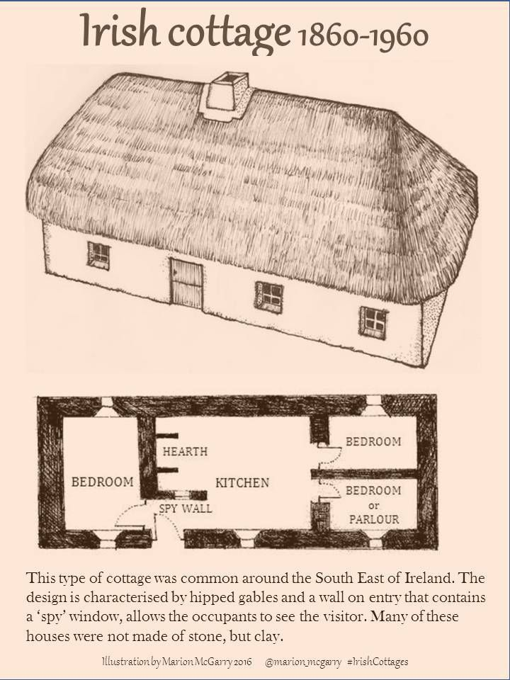 1514 best irish history images on pinterest ireland for Irish cottage plans