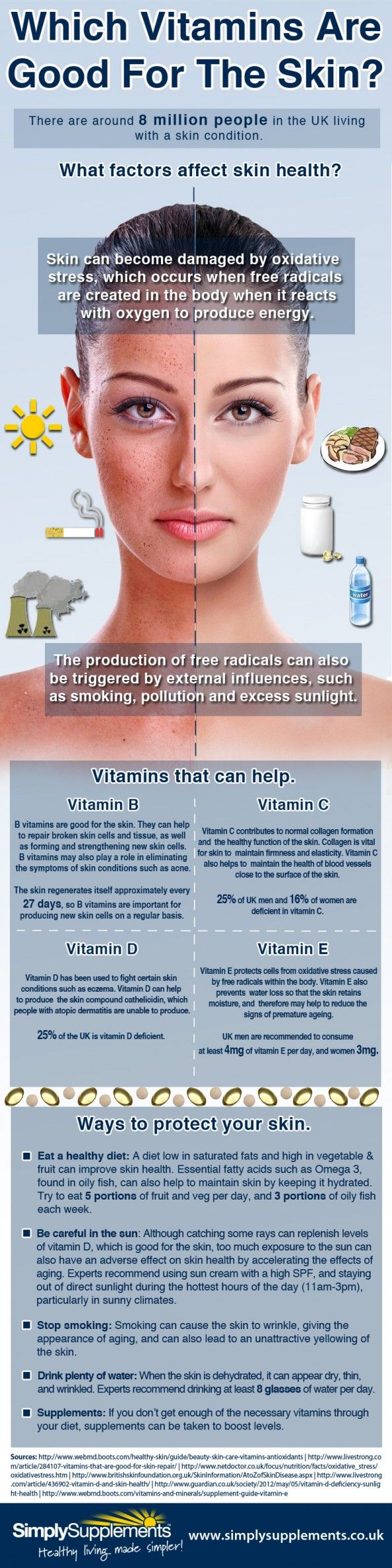 Which vitamins are good for the skin? Infographic