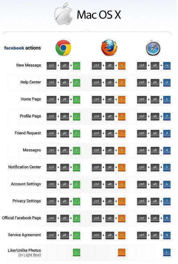 descargar vlc gratis para macbook