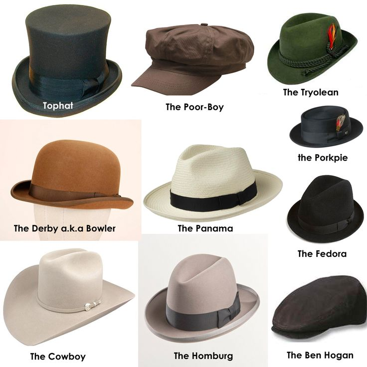 Hat Styles- Men and Women. Great list of hat names and descriptions.
