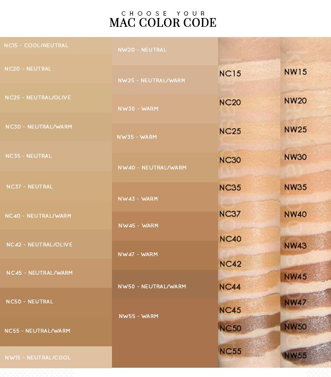 25+ best ideas about Olive skin tones on Pinterest : Olive ...