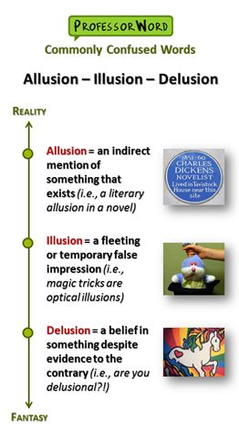 Allusion vs. Illusion vs. Delusion — They all essentially refer to something that is not physically visible or present at the moment, but each word offers a slight twist on that concept.