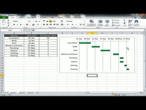 How To Create A Gantt Chart In Excel Youtube Pk An Excel Expert