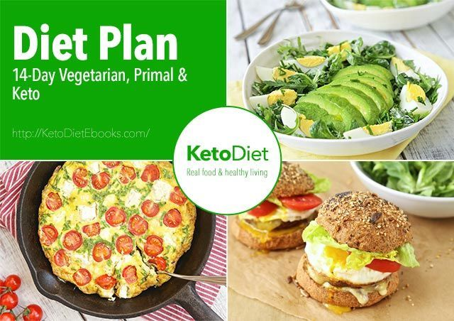 Keto Diet Plan: Easy to follow vegetarian ketogenic diet plan. Lose weight by eating real food!