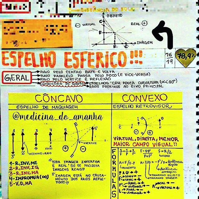 #RESUMO #FÍSICA #ESPELHOS #ESFÉRICOS  Também já está disponível para download no blog (RESUMOS ...