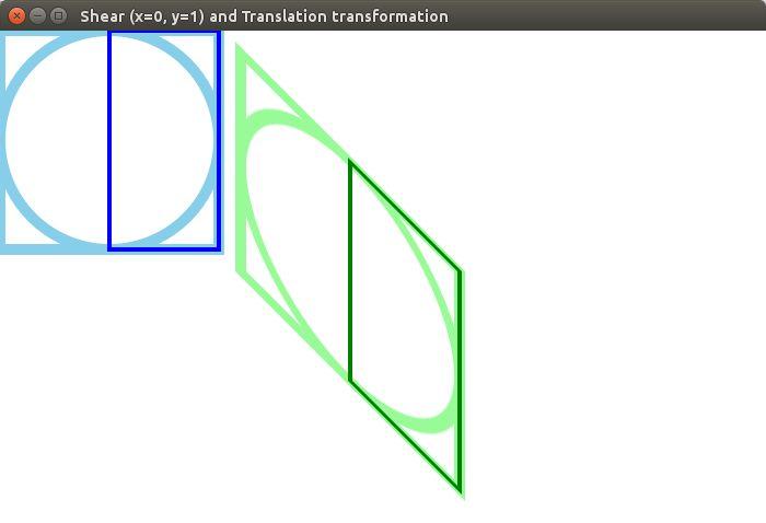 JavaFX. Shear vertical transformation. Ch20_6.