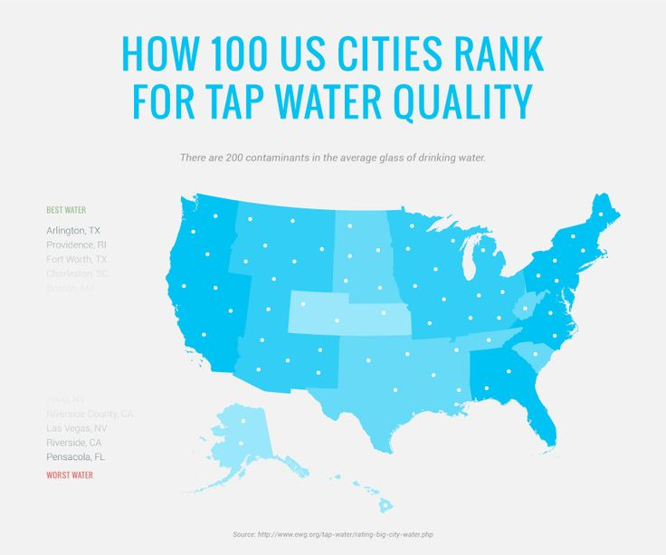 Best The Trouble With Tap Images On Pinterest Drinking Water - Sodium fluoride drinking water mapping in the us