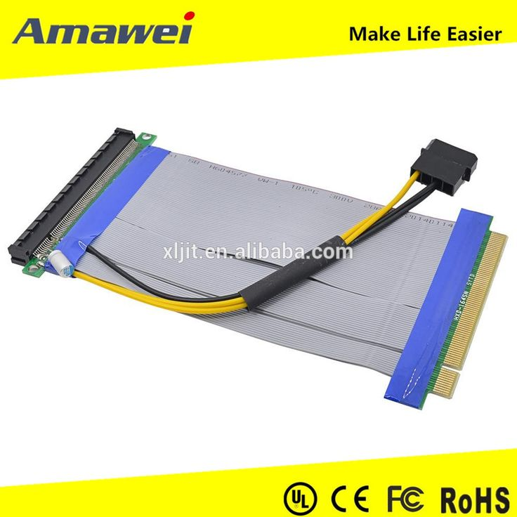 2017 PCI Express PCI-e 16X to 16X Riser Card Extender Ribbon Cable with w/ Molex Connector