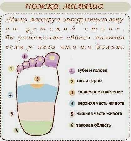 Ножка малыша и массаж