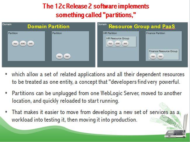 Resume - Senior Java Developer, Senior Web Services.