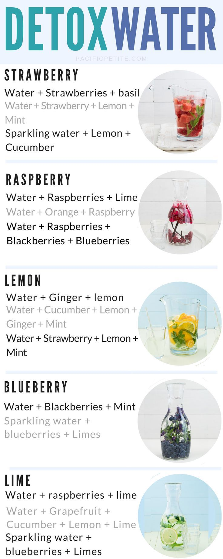 Infused water detox perfect for cleaning up your system. Great for your body as …  – Beauty & Style