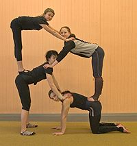Edu.fi - Sirkustelu ja akrobatia