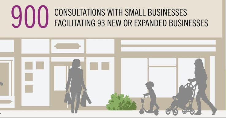 Running a business? You're not alone. Assistance is available in location selection, funding, investment, export strategies, workforce development and small business start-up consulting.