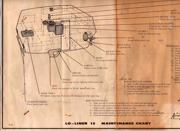 Camper Wiring Diagram Manual : Best images about aristocrat trailer on pinterest