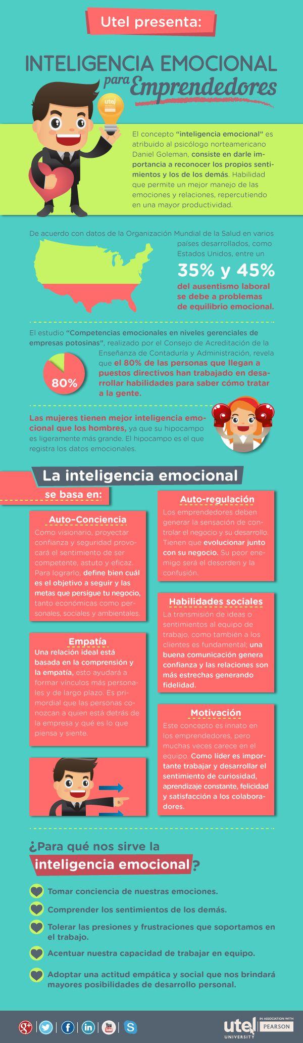 #Infografia #Curiosidades Inteligencia emocional para emprendedores. #TAVnews