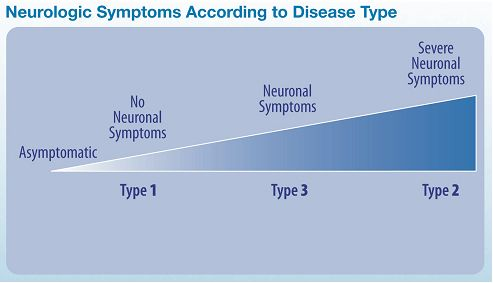 What Are Some Genetic Disorders