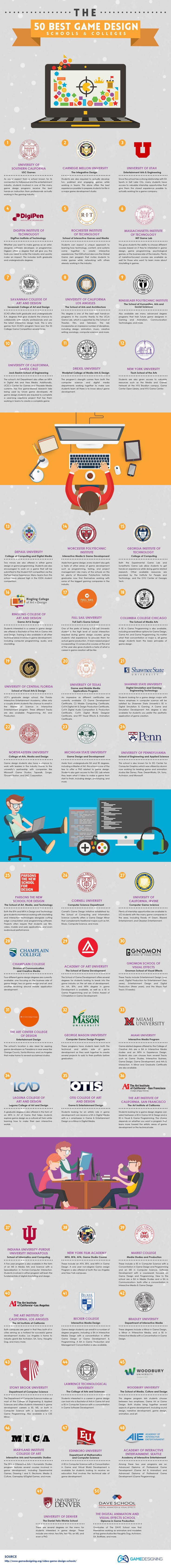 The infographic ranks the top colleges and schools for video game design programs that will improve student's success in the gaming designing industry.