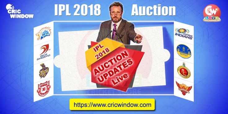 IPL Players Auction from Bengaluru live action