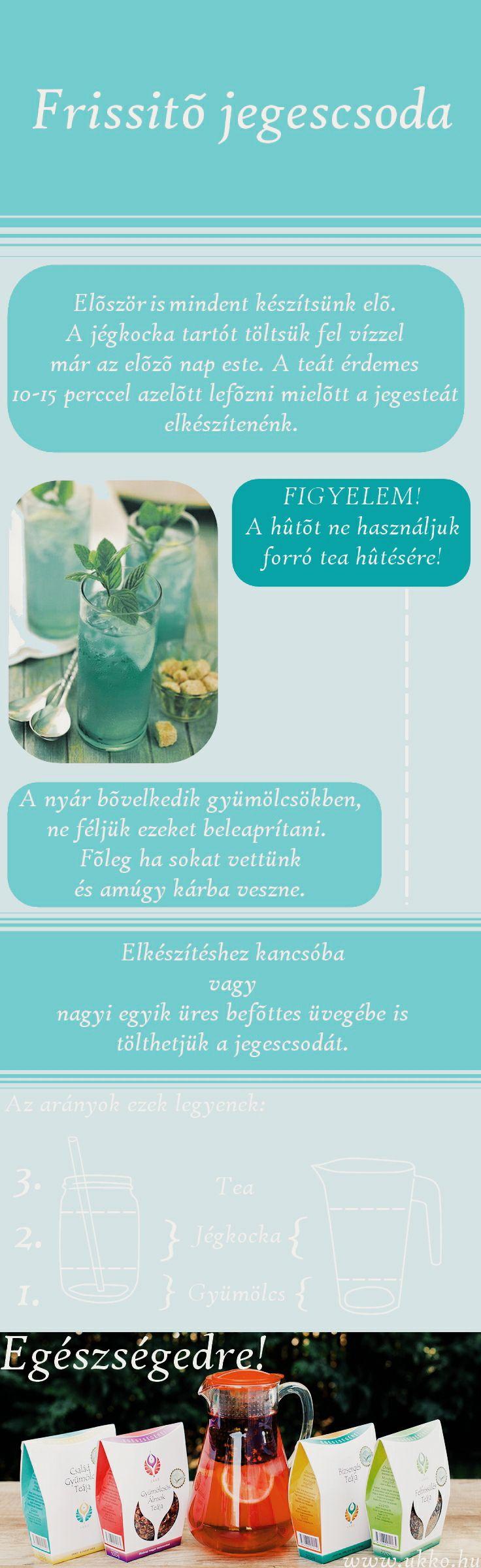 Légy fitt és friss! Válaszd az UKKO Teakeverékek egyikét ehhez a nagyon egyszerű jeges tea recepthez! ;)  #ukkotea #icetea #recipe #weightloss #naturopath #herbs #healthy #healthyandtasty #cocktail #summer #hungary