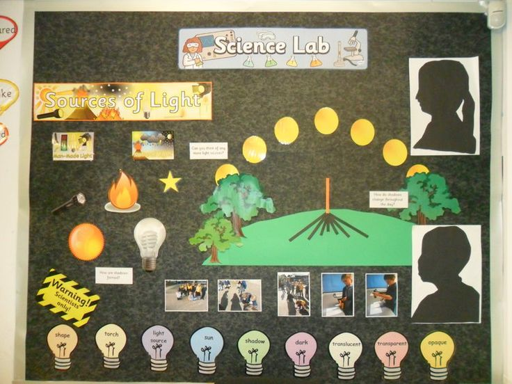 Science and Investigation, Science Lab, Sources of Light, Light, Fire, Display, Classroom Display, Early Years (EYFS), KS1 & KS2 Primary Teaching Resources