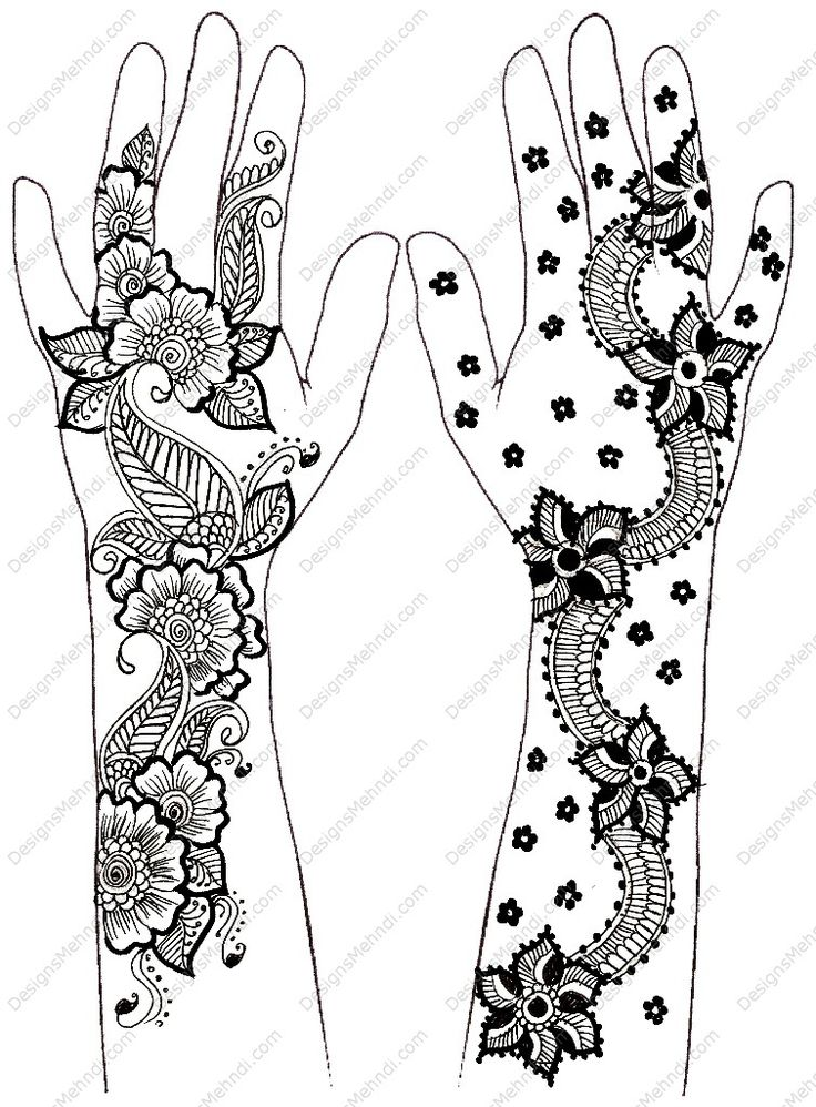 mehandi designs   idealistic politics: Simple Mehndi Designs For Beginners For Hand