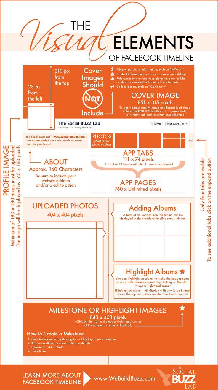 Los elementos visuales de FaceBook #infografia #infographic #socialmedia