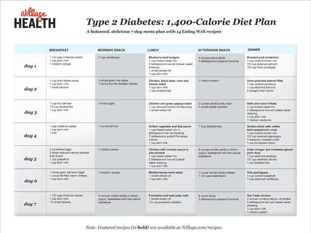 nutrition plan recipe guide pdf tiu